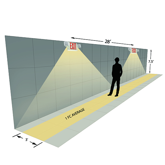 Large Green LED Exit Light Combo | 180° Adjustable Head Photometrics