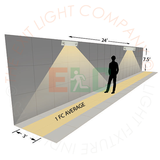 LED Recessed Emergency Light | Ceiling and Wall Mount | Adjustable Lamps Photometrics