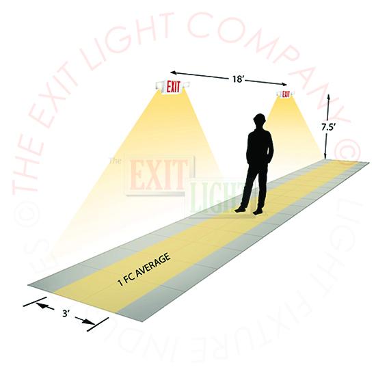 Standard Green LED Exit Light Combo | 180° Adjustable Head Photometrics