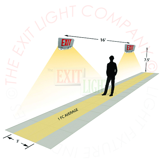 High End Cast Aluminum Red Exit Sign with Emergency Lights Photometrics