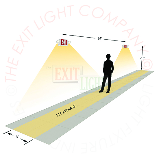 Red LED Thin Exit Light Combo | 300° Adjustable Lamp Heads Photometrics